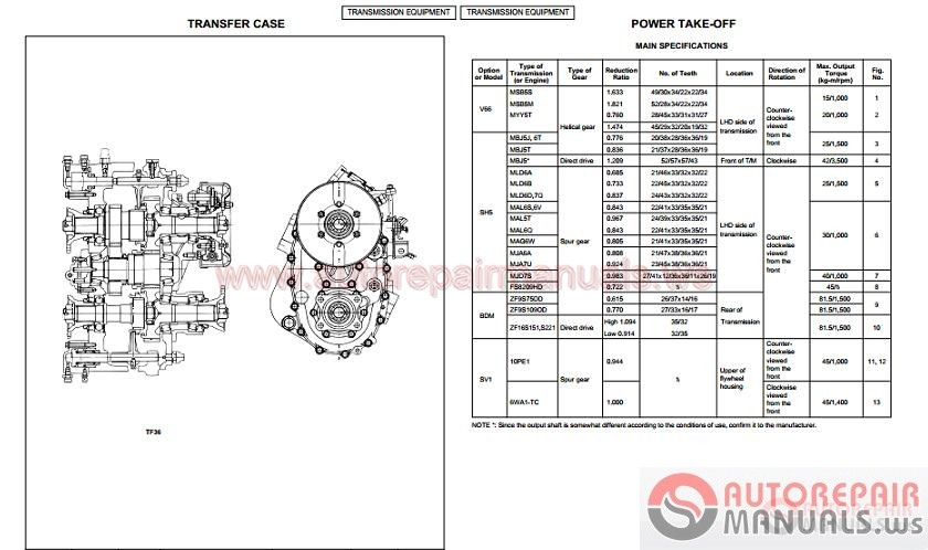 Isuzu All Model Car & Truck Full Shop Manual DVD Part 1