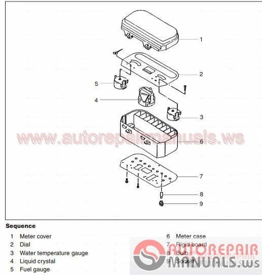 Forklifts Diesel Counterweight All Model Full Set Manual