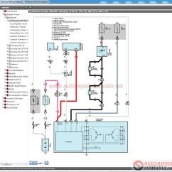 Toyota Hiace Wiring Diagram 4 Flat Stpm 2014 Gsic Workshop Manual Auto Repair