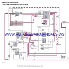 Volvo Wiring Diagram Radio For 2003 Chevy Silverado Xc60 2014-2015a | Auto Repair Manual Forum - Heavy Equipment Forums ...