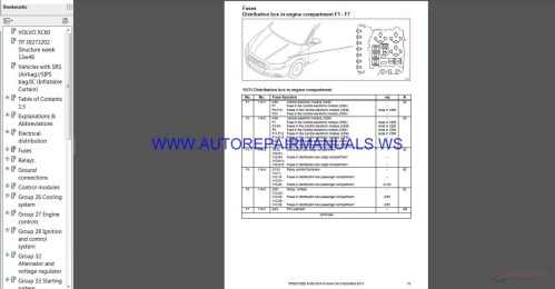 small resolution of volvo xc60 2014 2015a wiring diagram auto repair manual