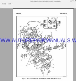 hyster service manual source beautiful hyster s120xms forklift wiring diagram photos wiring [ 1367 x 735 Pixel ]