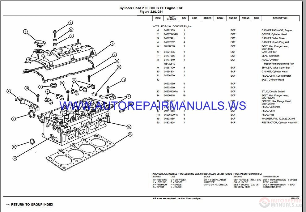 Chrysler Dodge SEBRING FJ Parts Catalog (Part 2) 1997-1999