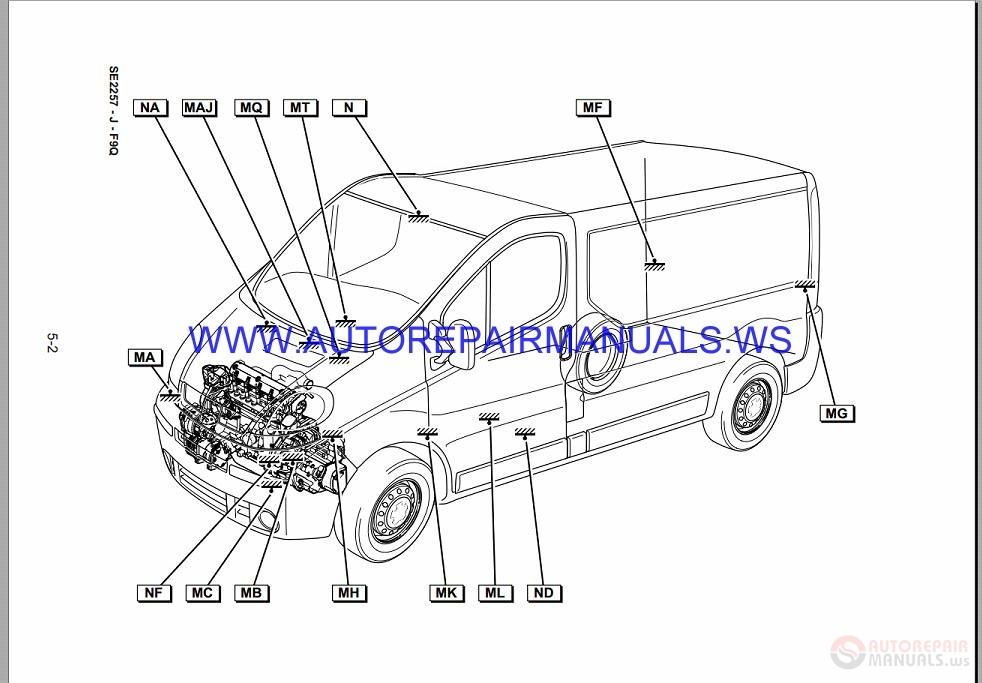 Renault Trafic X83 NT8250 Disk Wiring Diagrams Manual 10