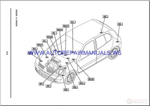 Renault Clio II Phase 2 X65 NT8234 Disk Wiring Diagrams