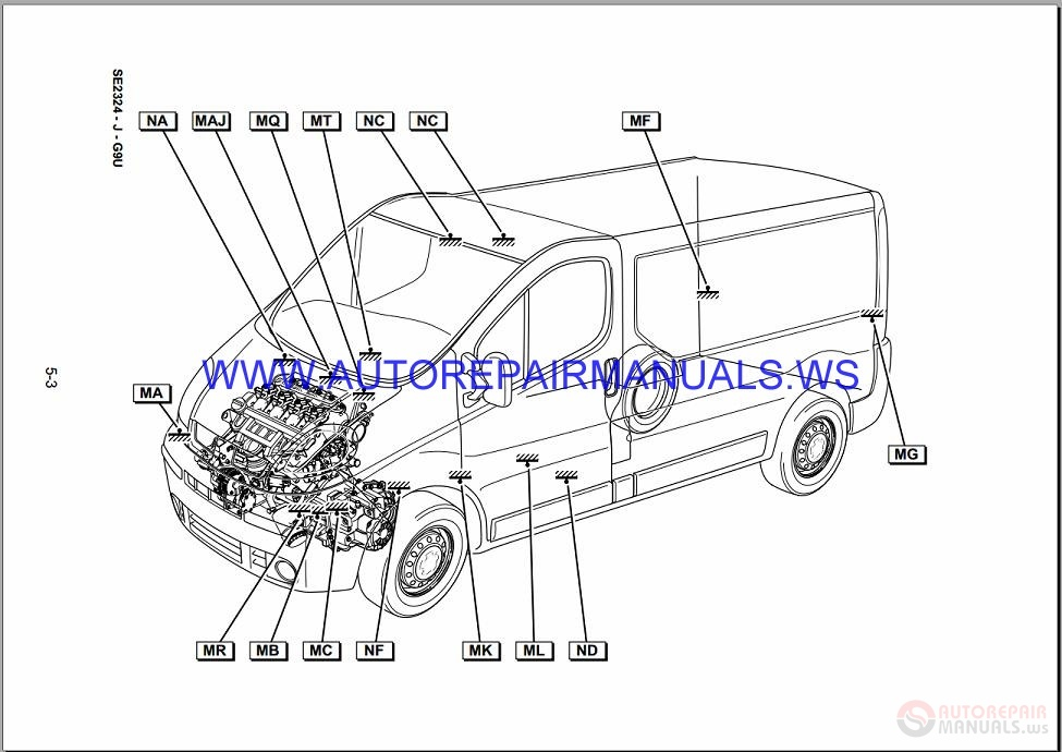 Renault Trafic X83 NT8265 Disk Wiring Diagrams Manual 20