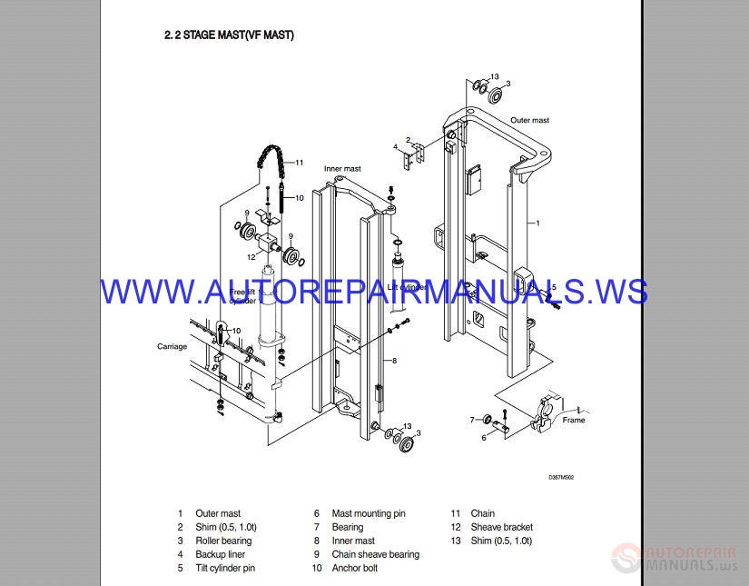 Hyundai Forklift Trucks 35DS-45DS & 50DA-7E Service Manual