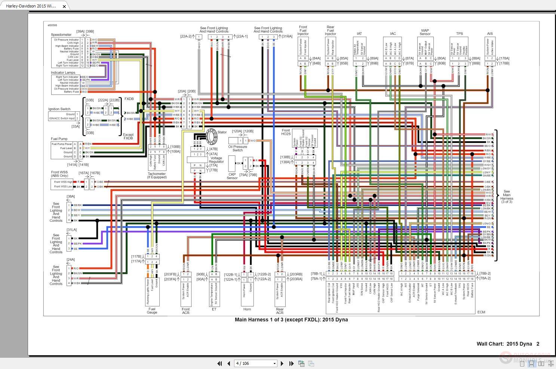 hight resolution of harley davidson 2015 wiring diagrams auto repair manual forum