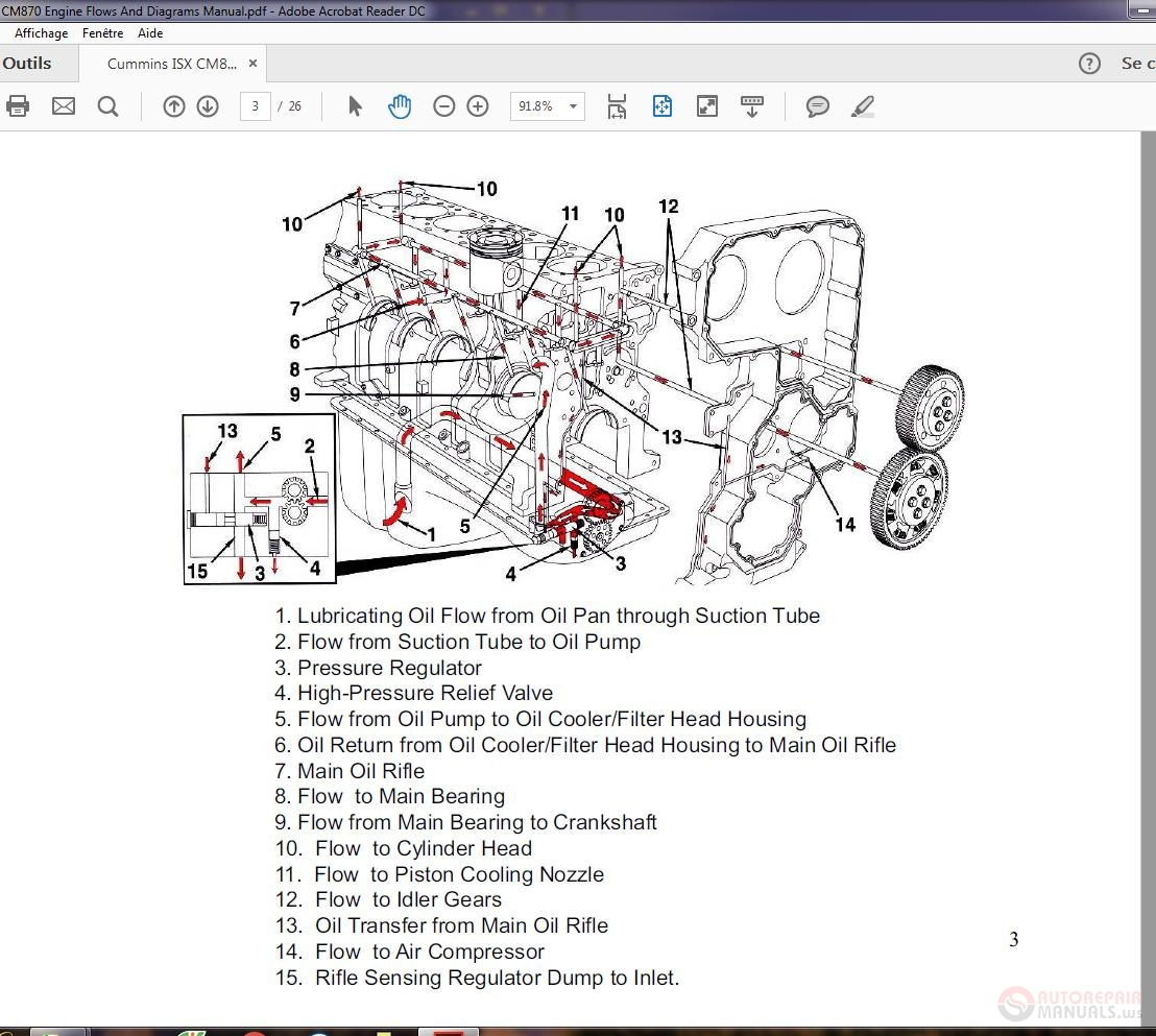 Cummins Isx Cm870 Engine Flows And Diagrams Manual