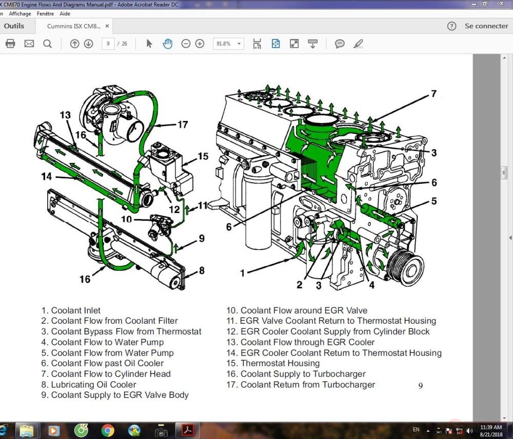 medium resolution of cummins isx cm870 engine flows and diagrams manual auto repaircummins isx engine diagram 14