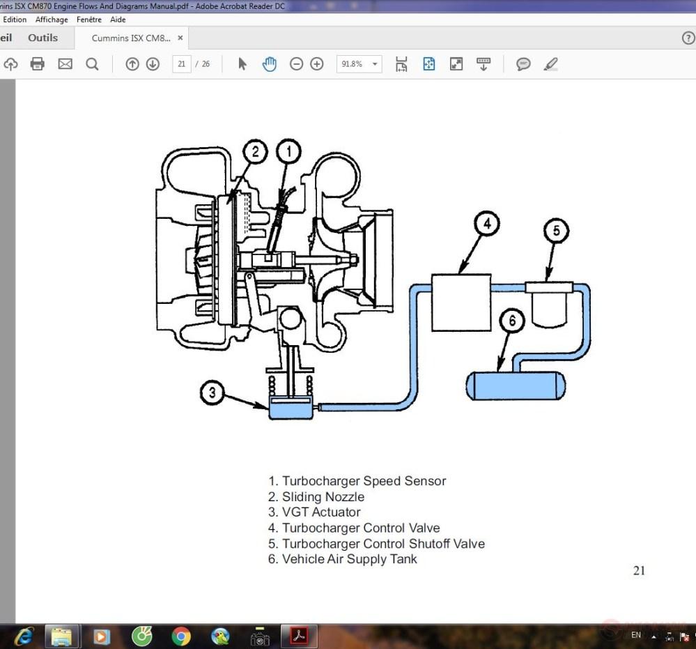medium resolution of cummins isx cm870 engine flows and diagrams manual