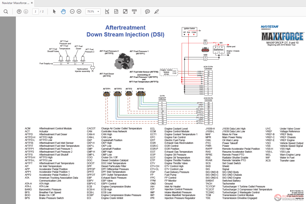 medium resolution of navistar maxxforce dt 9 10 hd obd 2013 wiring diagrams