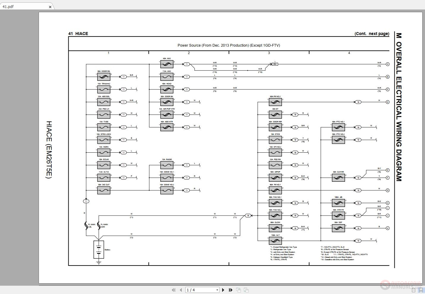 hight resolution of toyota hiace 2006 2018 electrical wiring diagram