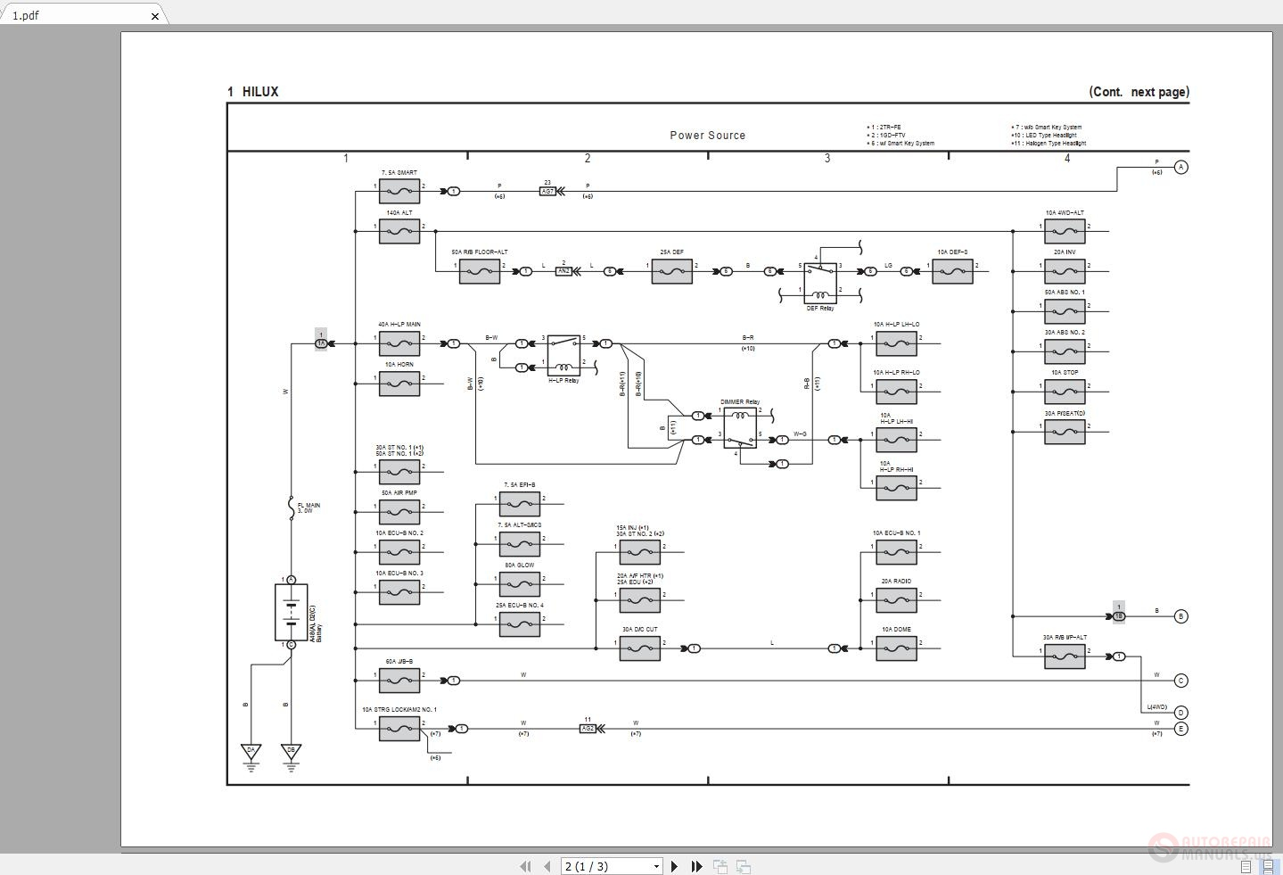 hight resolution of toyota hilux 2016 2019 electrical wiring diagram auto repairelectrical wiring diagram toyota hilux 18