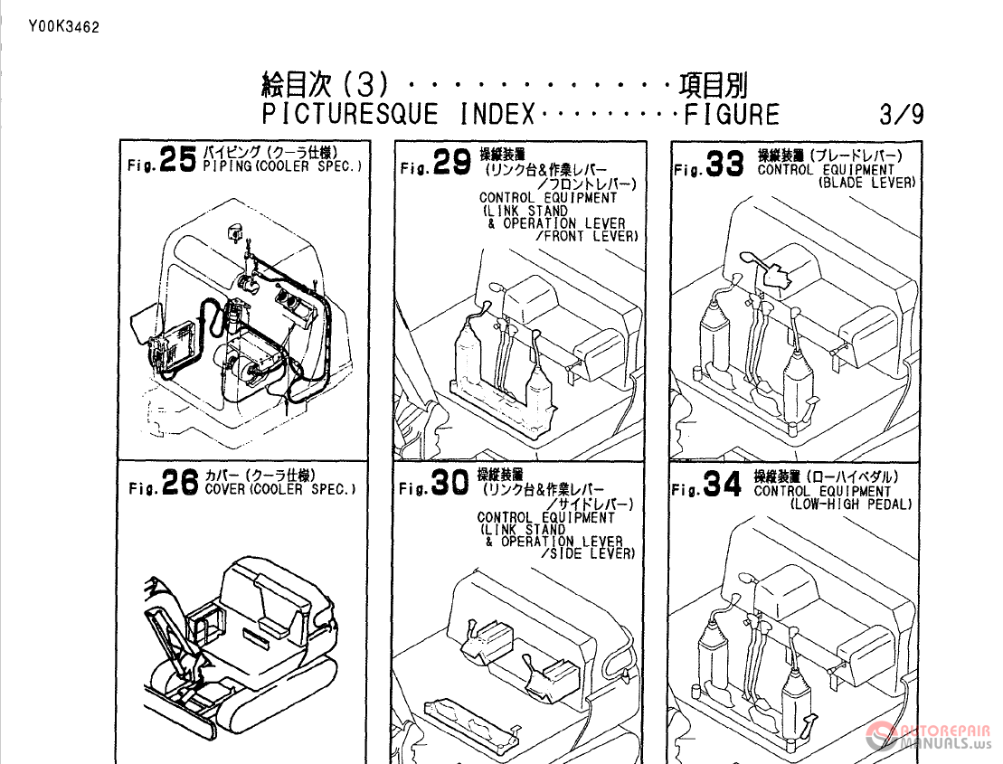 Yanmar Operation & Maintenance Manual, Service Manual