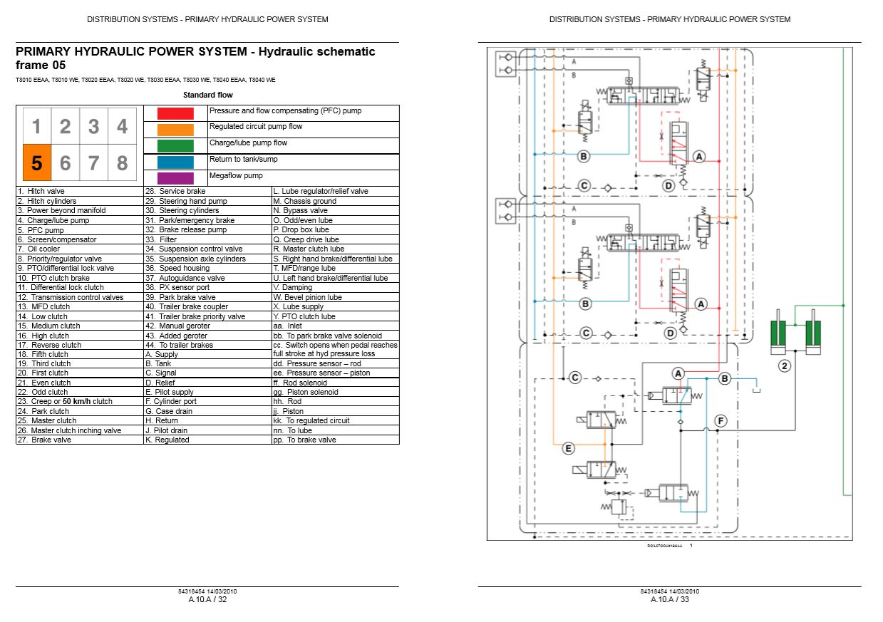 New Holland Tractor T8010-T8050 Service Manual_84318454