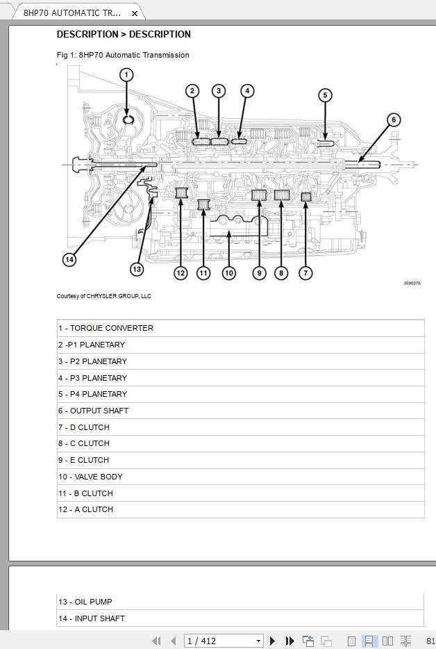 Jeep Grand Cherokee WK2 2014-2016 Workshop Manual & Wiring