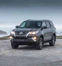 everything you need to know about the toyota fortuner [ 1280 x 853 Pixel ]