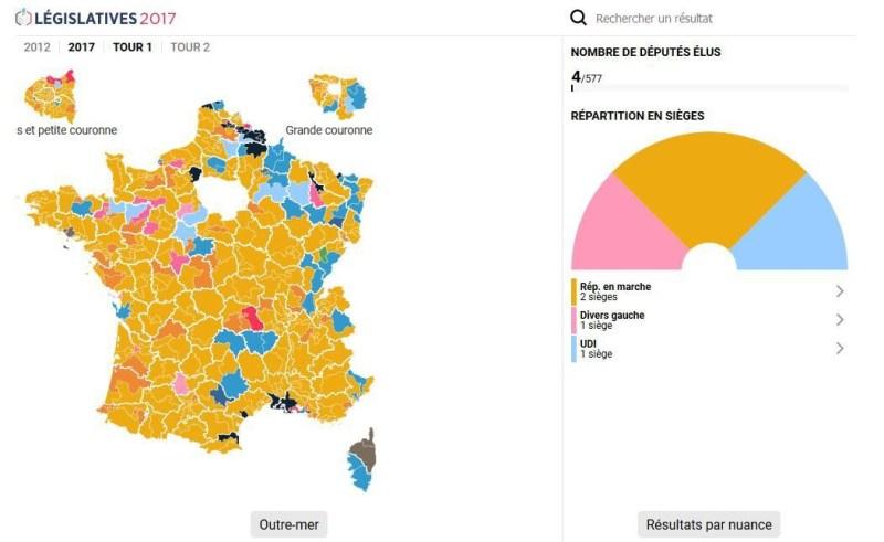 Victoire Ecrasante De La Republique En Marche Mouvement Demmanuel Macron Au Premier