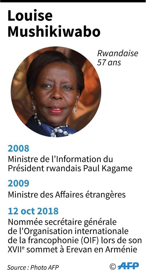 Louise Mushikiwabo/AFP