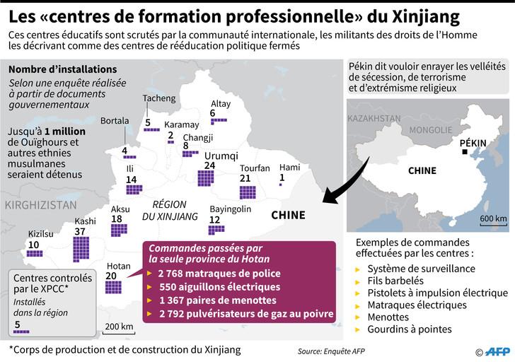 Les centres de formations professionnelle du Xinjiang/AFP