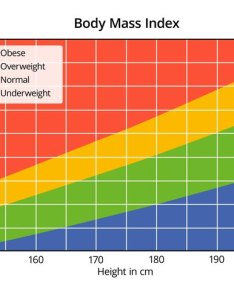 Take your height in centimeters and weight kilograms to find where on the chart you also  for women livestrong rh