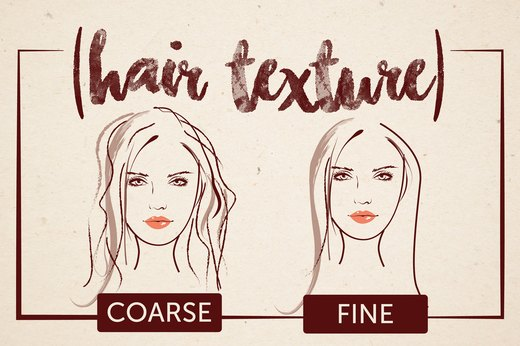 What's the Type and Texture of Your Hair?