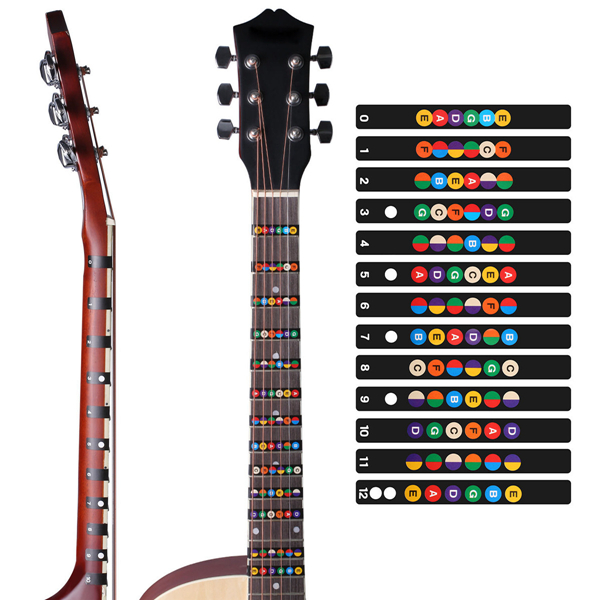 Guitar Fretboard Note Decal Fingerboard Musical Scale Map ...
