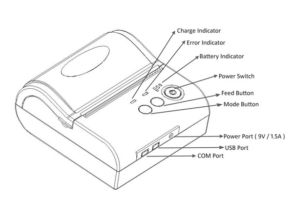 POS-8001LN 80mm Bluetooth Wireless Thermal Receipt Printer