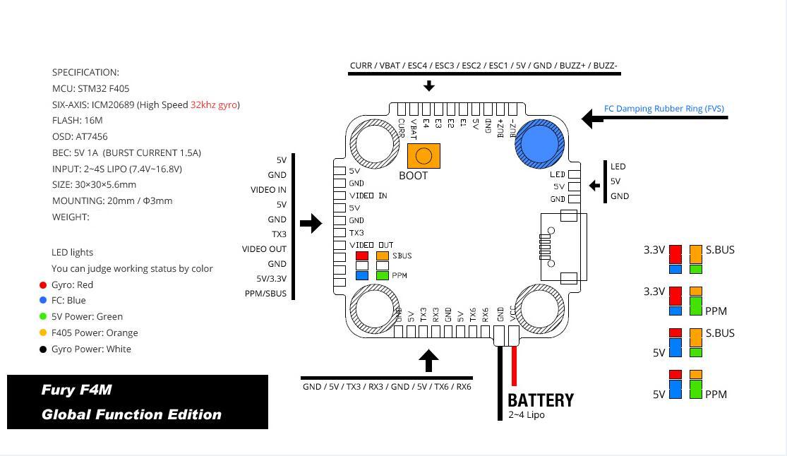 Diatone Fury F4 Flight Controller Integrated Betaflight
