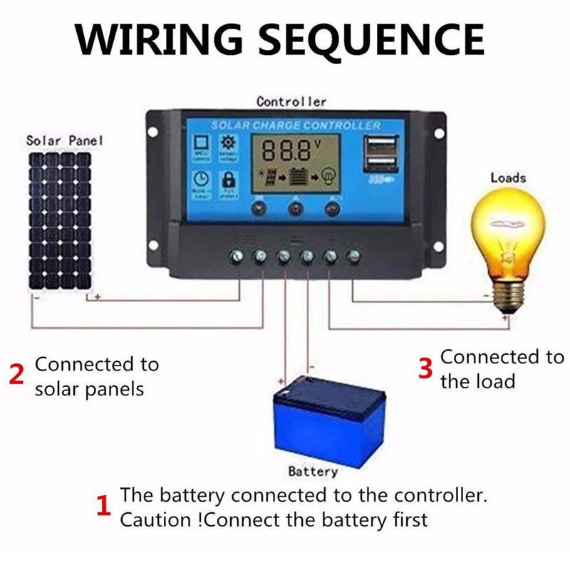 pwm solar charge controller circuit diagram leviton cat5e wiring 10/20/30a usb panel battery regulator intelligent 12/24v   alex nld