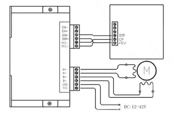 TB6600 4A CNC 32 Segments 42V 42/57/86 Stepper Motor