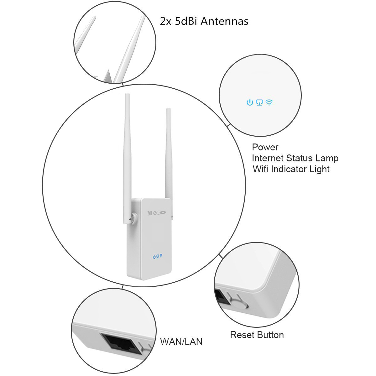 MECO 302S V2 300Mbps 2x 5dBi Antenna Wireless Wifi