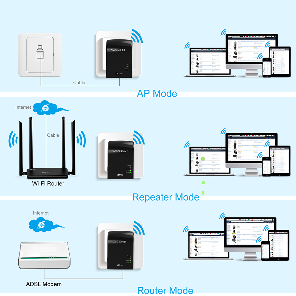 Wavlink 750Mbps Dual Band 3 in One Wifi Repeater Router Built-in Antenna UK/EU/US Plug 31