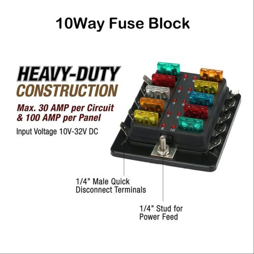 small resolution of 1 x fuse box holder