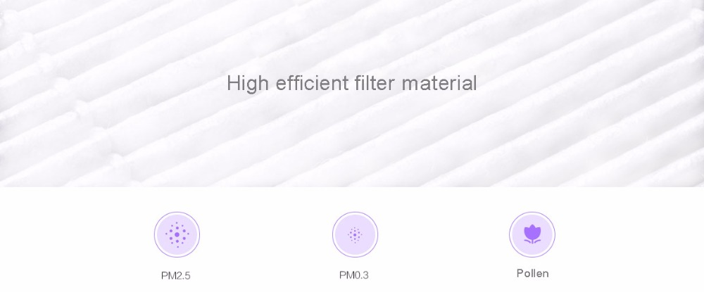 Original Xiaomi Peculiar Smell PM2.5 Formaldehyde Removal