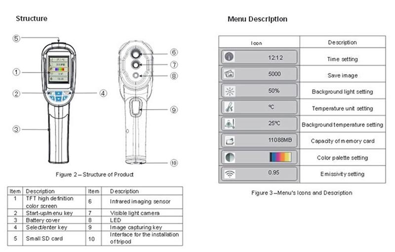 HT02 Handheld Thermograph Camera Infrared Thermal Camera