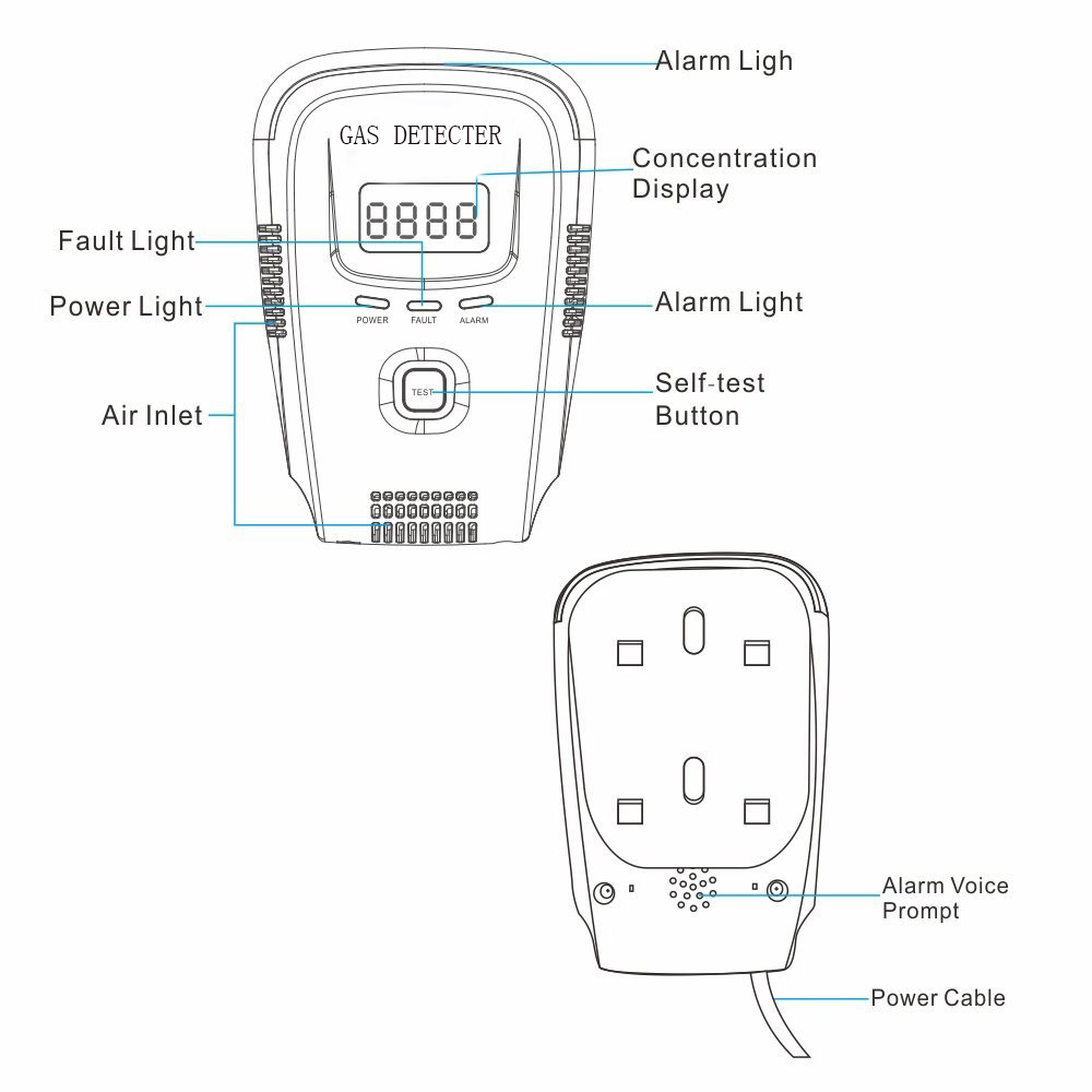 Voice Warning and Digital Display PlugIn Combustible