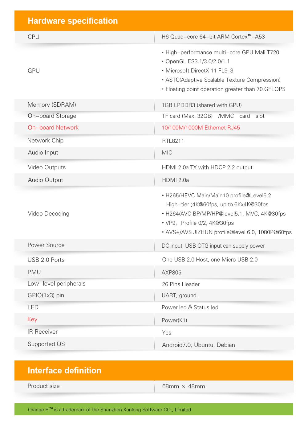 Orange Pi One Plus H6 1GB Quad-core 64bit Development Board Support Android7.0 Mini PC 6