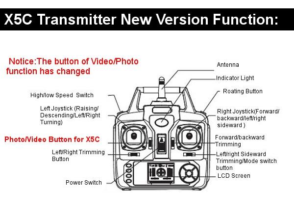 Syma X5C X5C-1 New Version Explorers Quadcopter Mode 2 With Camera