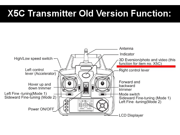 Syma X5C X5C-1 New Version Explorers Quadcopter Mode 2