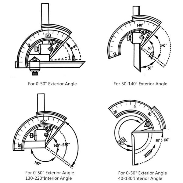 Achador de medir de ângulo de precisão de grau 0-320