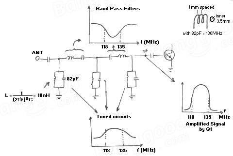 Aviation bricolage bande récepteur haute sensibilité
