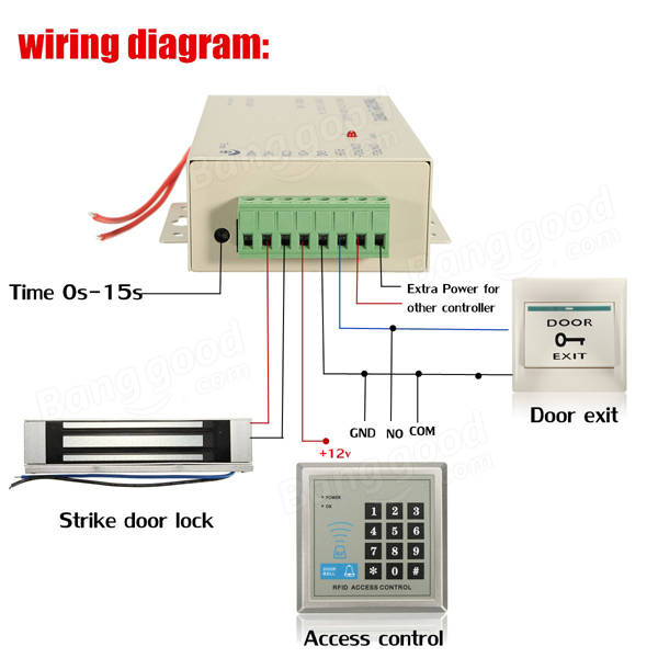Electric Strike Wiring Diagram Electric Strike Wiring Diagram