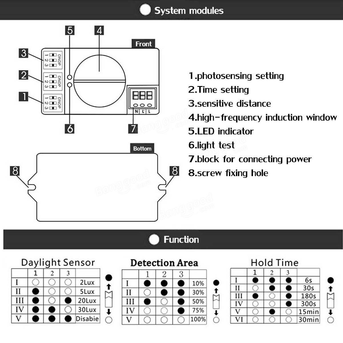 T 5 8ghz 220v 240v Interrupteur De Capteur Detecteur De Mouvement A Micro Ondes Radar 5