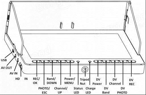 Skyzone RC708 5.8G 40CH Auto Search Diversity RX 7 Inch