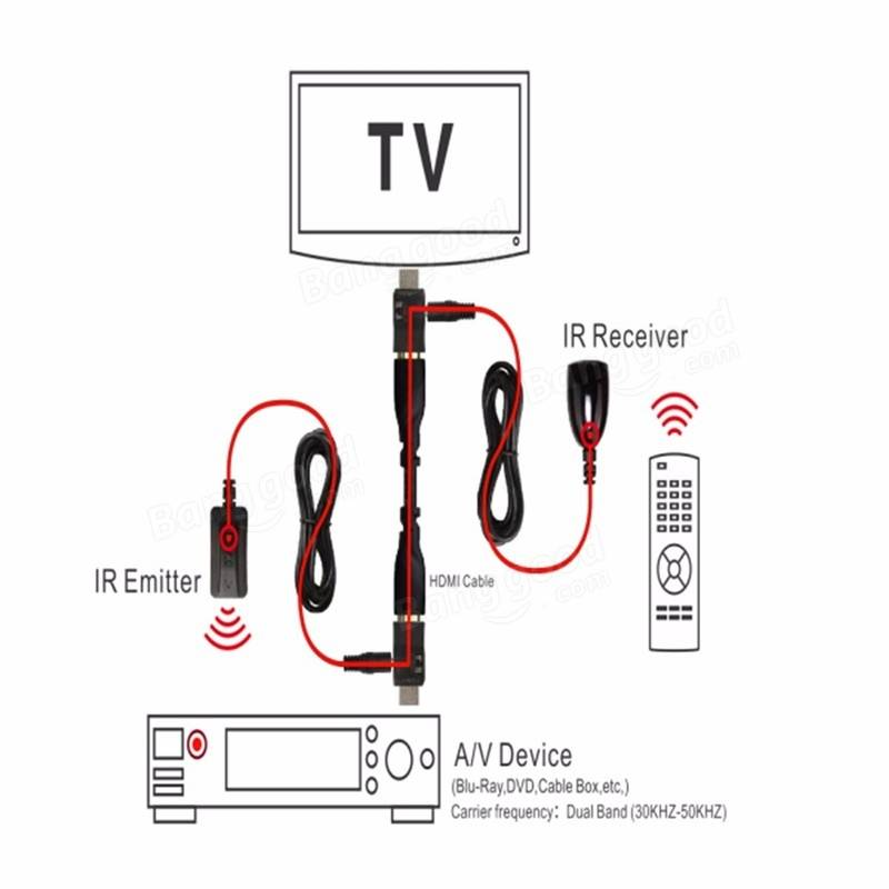 ir remote control extender