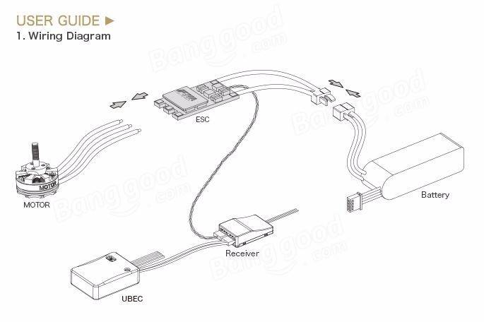 Blade Rc Helicopter Wiring Diagram 200 RC Helicopter