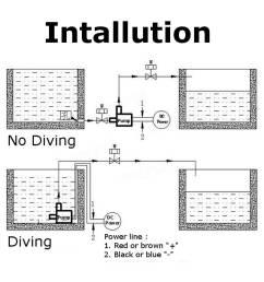 meziere wiring diagram wiring diagram meta meziere wiring diagram [ 1200 x 1200 Pixel ]