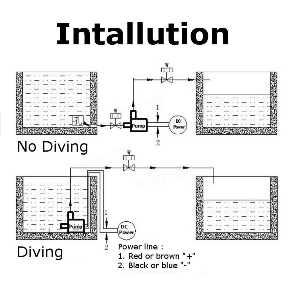 medium resolution of meziere wiring diagram wiring diagram meta meziere wiring diagram